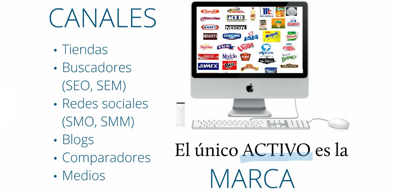 Marca y reputacion digital