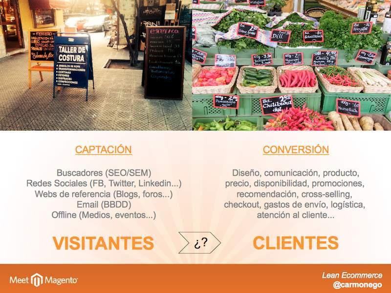 Marketing Mix en Ecommerce